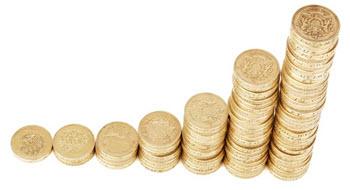 Utdelningens utveckling över tid om man investerar i aktier med hög utdelning.