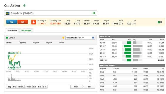 Hur man köper aktier hos avanza